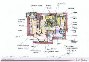 Raumaufteilung Innenarchitektur