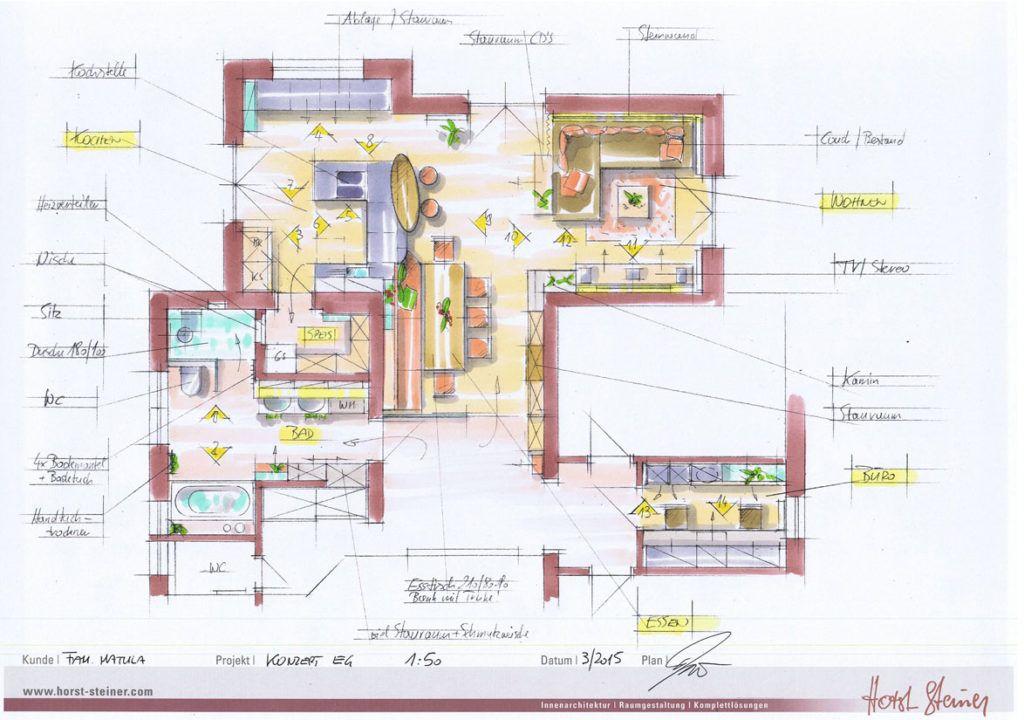 Renovieren Sanieren Umbau Innenarchitektur2 1024x720 - Renovierungen - Albtraum oder reinste Freude?